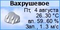 Погода в пгт. Вахрушево Луганской области