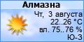 Погода в в Алмазной Луганской области