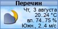 Погода в Перечині