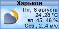 A weather in the Ukraine