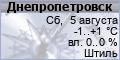 Погода в г. Днепропетровск