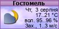 Погода в селищі Гостомель
