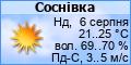Погода в Соснівці