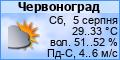 Погода в Червонограді