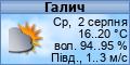 Погода в Галичі