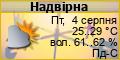 Погода в Надвірній
