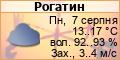 Погода в м. Рогатин