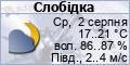 Погода в Україні