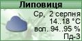 Погода в Липовиці
