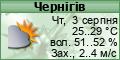 weather.in.ua - погода в Україні - прогноз погоди в Україні