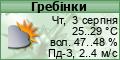 Погода в Гребінках та Україні