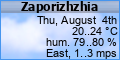Weather in Ukraine