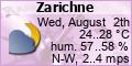 Weather in Ukraine