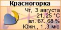 weather.in.ua -  погода в Украине  - прогноз погоды в Украине на 3 и 5 дней